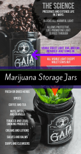 Marijuana Storage Jars